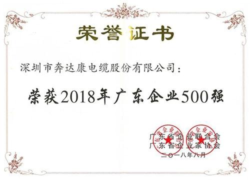 广东省企业500强